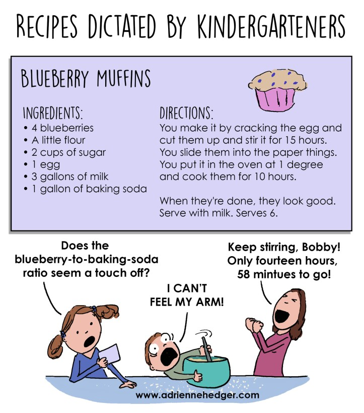 Recipes Dictated by Kindergarten - Muffins