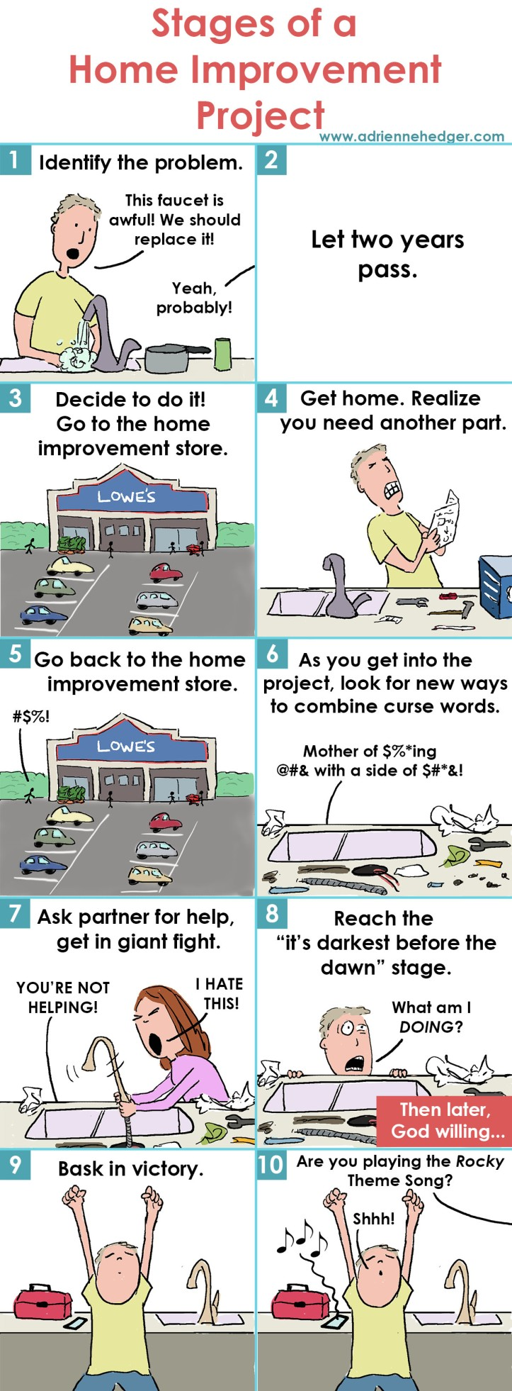Stages of Home Improvement 1200