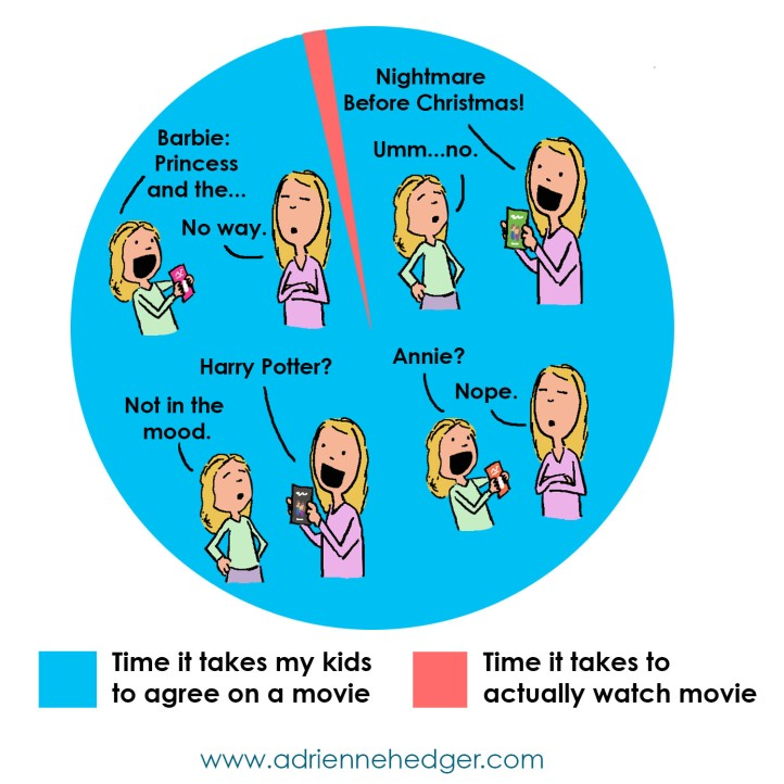 Time it Takes My Kids to PIck Movie