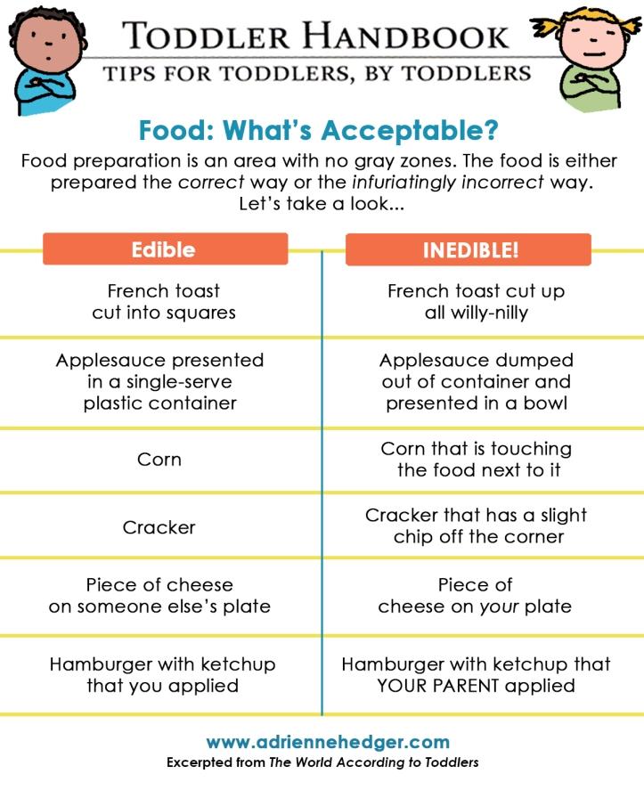 Toddler Handbook - Acceptable Food